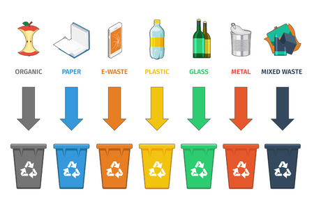 Recycling bins separation. Waste management vector concept. Trash and waste, sign concept garbage, container and can